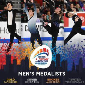 US 2019 Champions